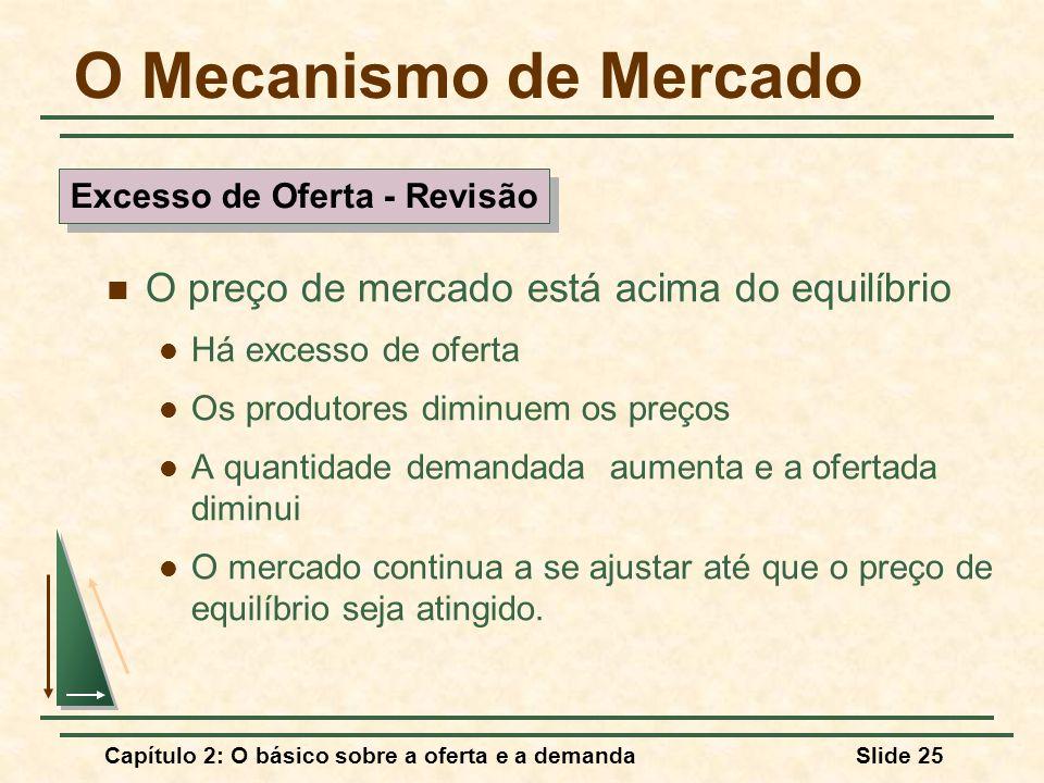 Capítulo 2: O básico sobre a oferta e a demandaSlide 25 O Mecanismo de Mercado O preço de mercado está acima do equilíbrio Há excesso de oferta Os pro