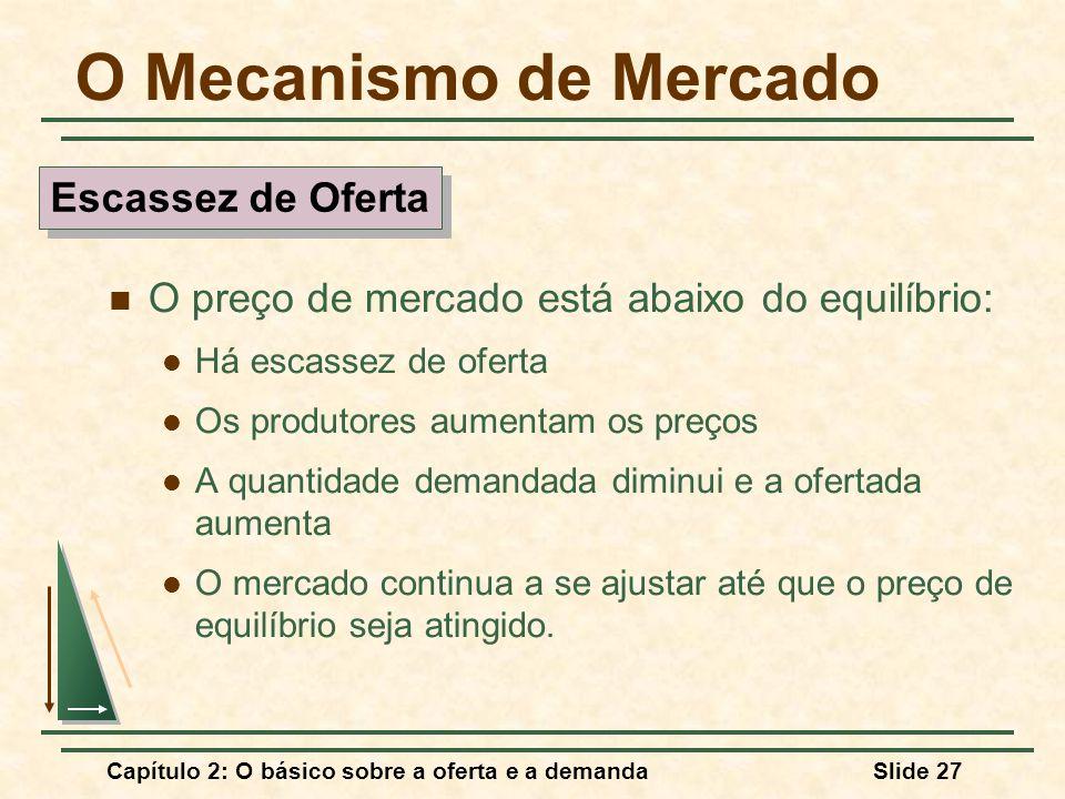 Capítulo 2: O básico sobre a oferta e a demandaSlide 27 O Mecanismo de Mercado O preço de mercado está abaixo do equilíbrio: Há escassez de oferta Os