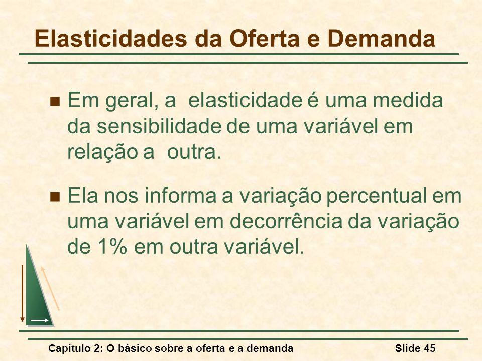 Capítulo 2: O básico sobre a oferta e a demandaSlide 45 Elasticidades da Oferta e Demanda Em geral, a elasticidade é uma medida da sensibilidade de um