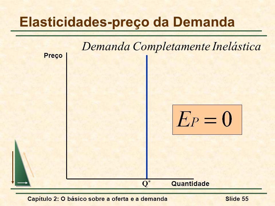 Capítulo 2: O básico sobre a oferta e a demandaSlide 55 Elasticidades-preço da Demanda Q*Q* Quantidade Preço Demanda Completamente Inelástica