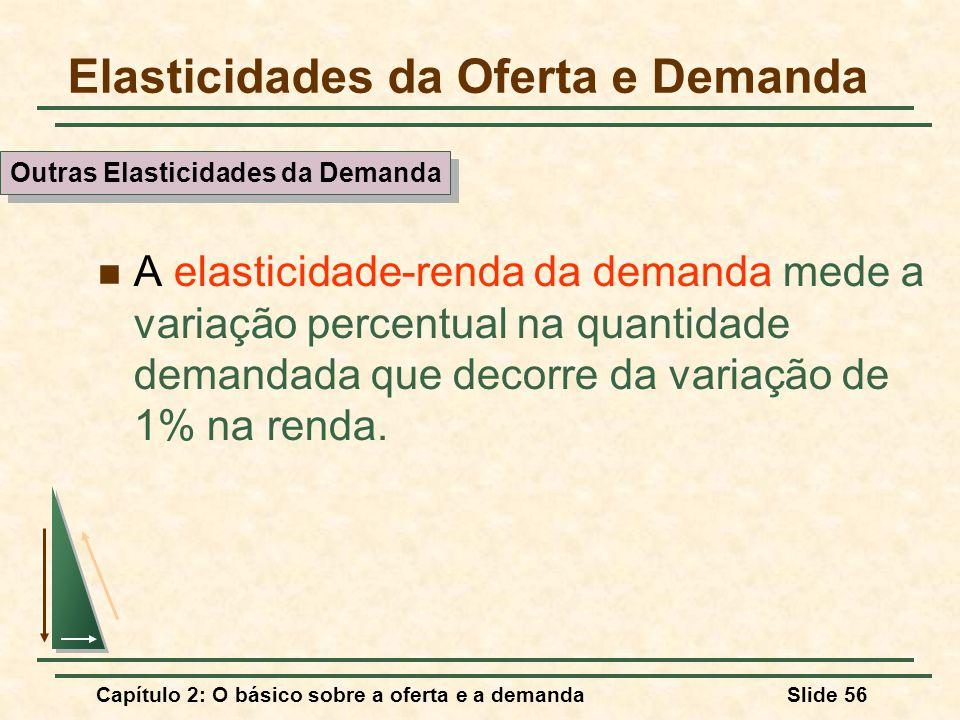 Capítulo 2: O básico sobre a oferta e a demandaSlide 56 Elasticidades da Oferta e Demanda A elasticidade-renda da demanda mede a variação percentual n
