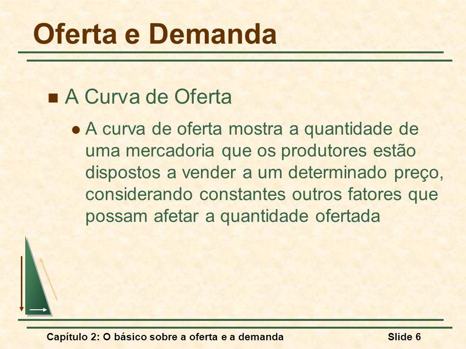 Capítulo 2: O básico sobre a oferta e a demandaSlide 6 Oferta e Demanda A Curva de Oferta A curva de oferta mostra a quantidade de uma mercadoria que