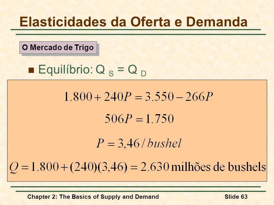 Elasticidades da Oferta e Demanda Equilíbrio: Q S = Q D O Mercado de Trigo Chapter 2: The Basics of Supply and DemandSlide 63