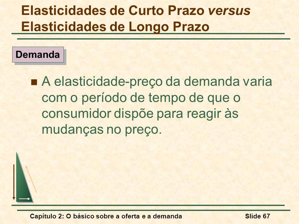Capítulo 2: O básico sobre a oferta e a demandaSlide 67 Elasticidades de Curto Prazo versus Elasticidades de Longo Prazo A elasticidade-preço da deman