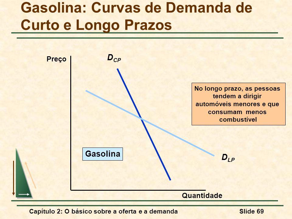 Capítulo 2: O básico sobre a oferta e a demandaSlide 69 Gasolina: Curvas de Demanda de Curto e Longo Prazos D CP D LP No longo prazo, as pessoas tende