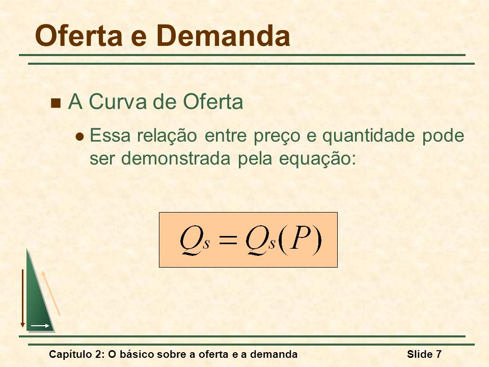 Capítulo 2: O básico sobre a oferta e a demandaSlide 7 Oferta e Demanda A Curva de Oferta Essa relação entre preço e quantidade pode ser demonstrada p