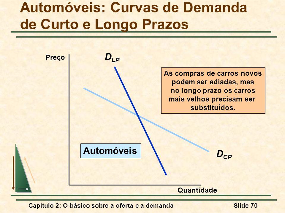 Capítulo 2: O básico sobre a oferta e a demandaSlide 70 D CP D LP As compras de carros novos podem ser adiadas, mas no longo prazo os carros mais velh
