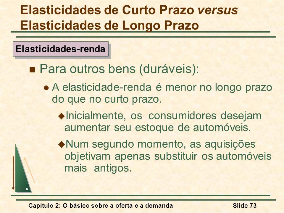 Capítulo 2: O básico sobre a oferta e a demandaSlide 73 Para outros bens (duráveis): A elasticidade-renda é menor no longo prazo do que no curto prazo