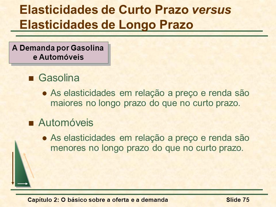 Capítulo 2: O básico sobre a oferta e a demandaSlide 75 Gasolina As elasticidades em relação a preço e renda são maiores no longo prazo do que no curt