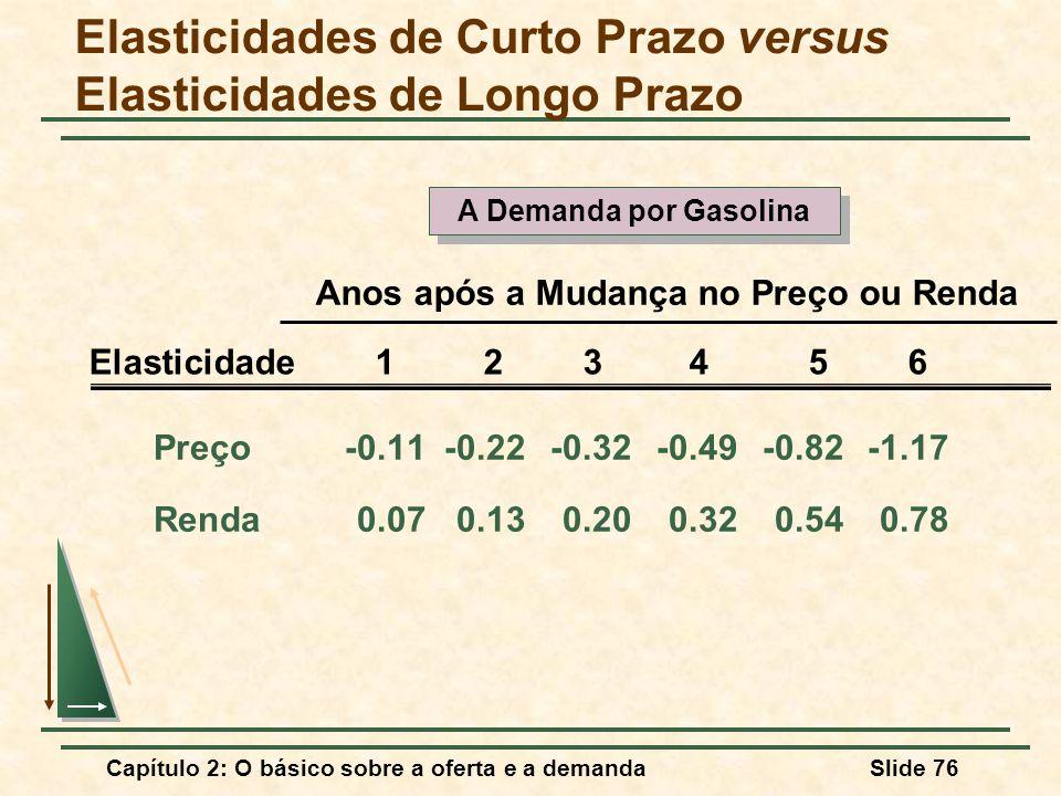 Capítulo 2: O básico sobre a oferta e a demandaSlide 76 Preço-0.11-0.22-0.32-0.49-0.82-1.17 Renda0.070.130.200.320.540.78 Anos após a Mudança no Preço