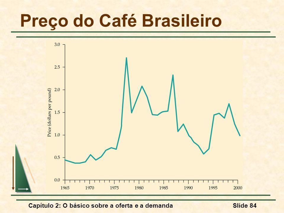 Capítulo 2: O básico sobre a oferta e a demandaSlide 84 Preço do Café Brasileiro