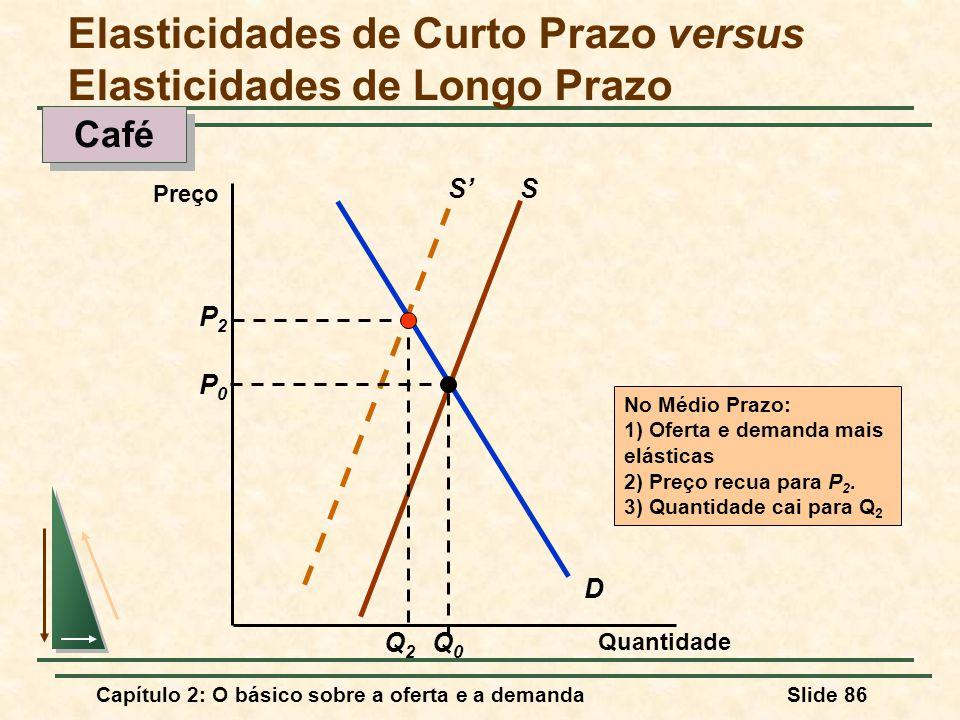 Capítulo 2: O básico sobre a oferta e a demandaSlide 86 S' D S P0P0 Q0Q0 P2P2 Q2Q2 No Médio Prazo: 1) Oferta e demanda mais elásticas 2) Preço recua p