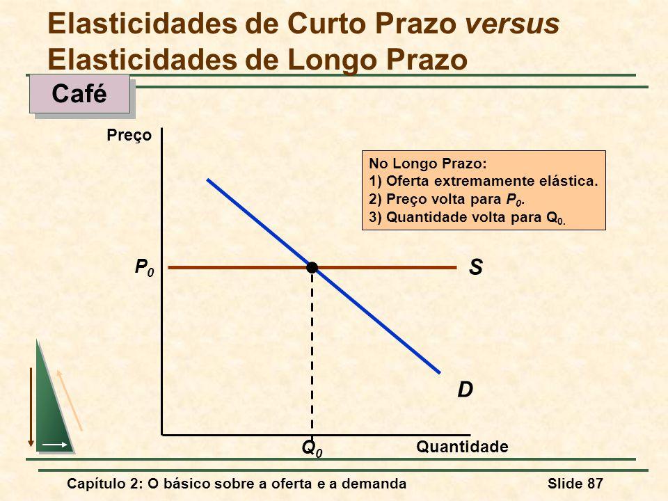 Capítulo 2: O básico sobre a oferta e a demandaSlide 87 D S P0P0 Q0Q0 No Longo Prazo: 1) Oferta extremamente elástica. 2) Preço volta para P 0. 3) Qua