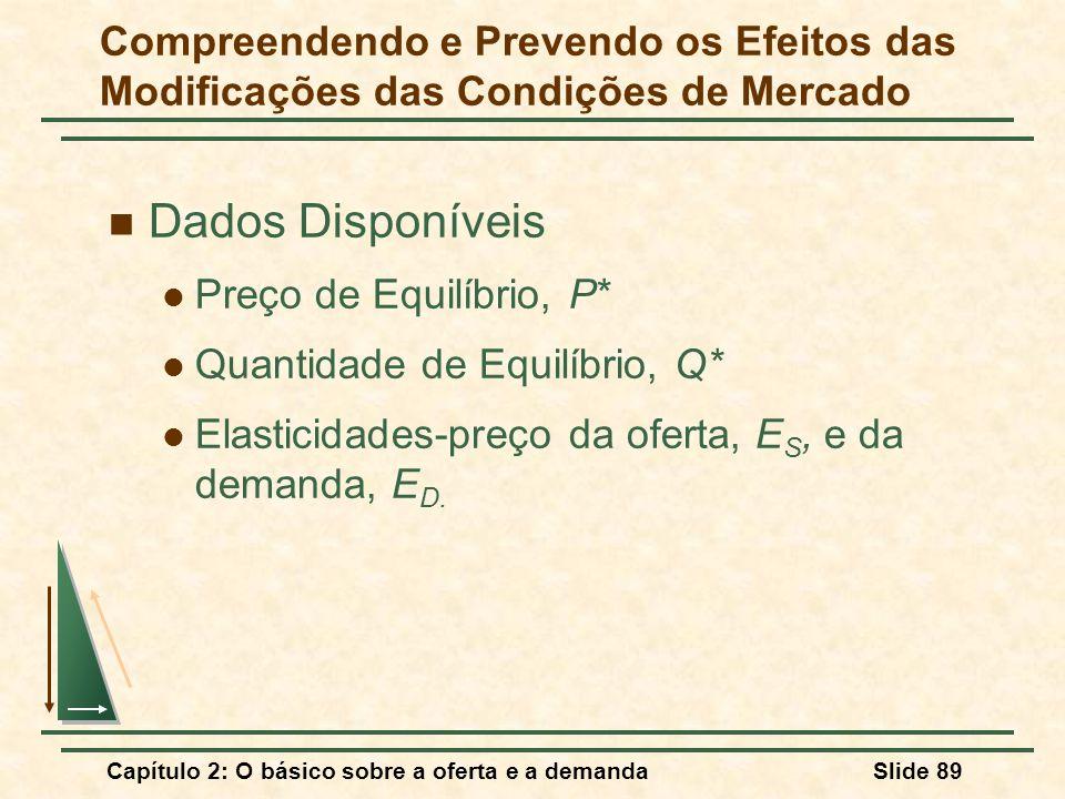 Capítulo 2: O básico sobre a oferta e a demandaSlide 89 Dados Disponíveis Preço de Equilíbrio, P* Quantidade de Equilíbrio, Q* Elasticidades-preço da