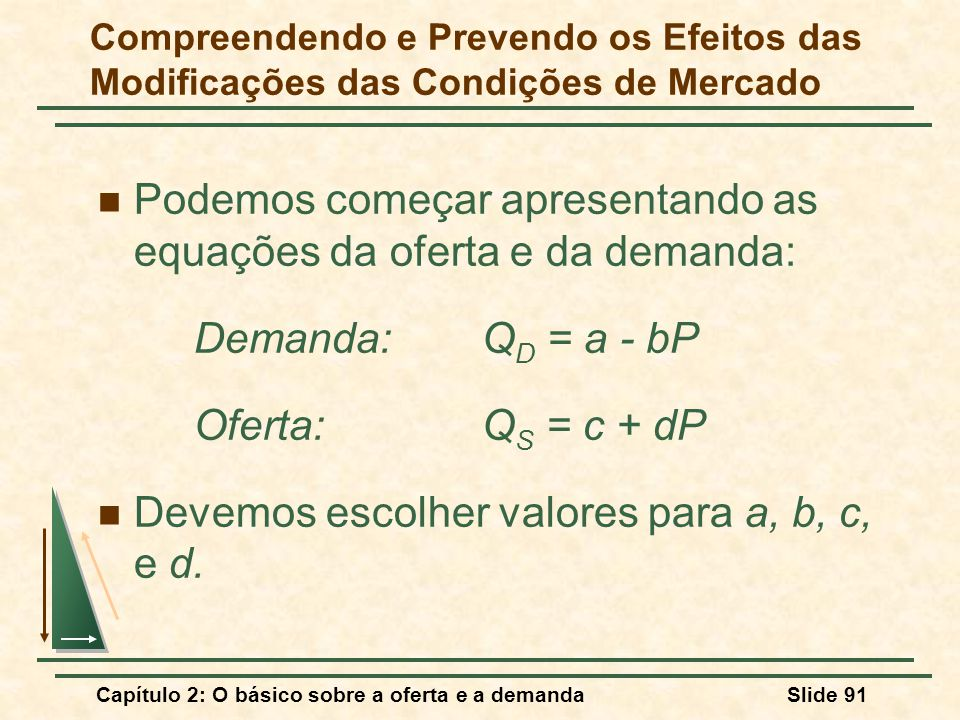 Capítulo 2: O básico sobre a oferta e a demandaSlide 91 Podemos começar apresentando as equações da oferta e da demanda: Demanda:Q D = a - bP Oferta:Q