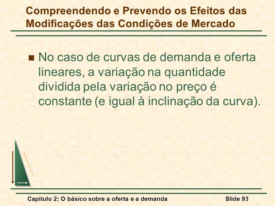 Capítulo 2: O básico sobre a oferta e a demandaSlide 93 No caso de curvas de demanda e oferta lineares, a variação na quantidade dividida pela variaçã