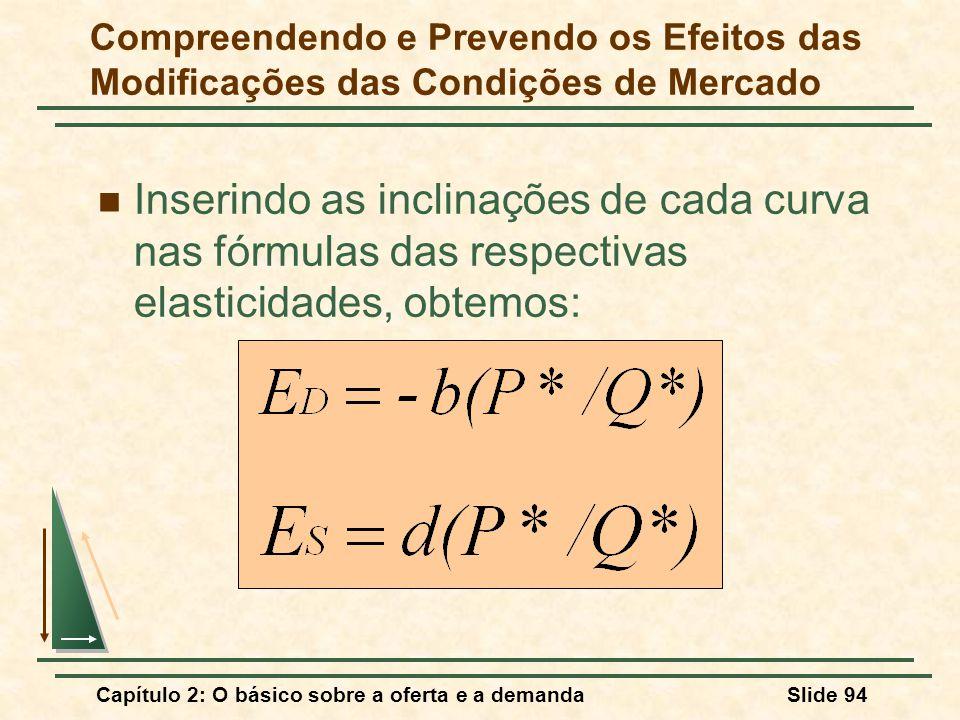 Capítulo 2: O básico sobre a oferta e a demandaSlide 94 Inserindo as inclinações de cada curva nas fórmulas das respectivas elasticidades, obtemos: Co