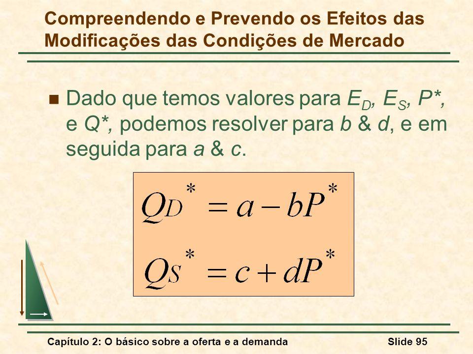 Capítulo 2: O básico sobre a oferta e a demandaSlide 95 Dado que temos valores para E D, E S, P*, e Q*, podemos resolver para b & d, e em seguida para