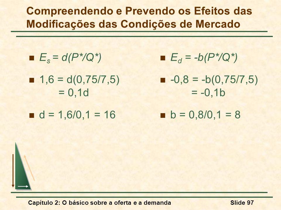 Capítulo 2: O básico sobre a oferta e a demandaSlide 97 E s = d(P*/Q*) 1,6 = d(0,75/7,5) = 0,1d d = 1,6/0,1 = 16 E d = -b(P*/Q*) -0,8 = -b(0,75/7,5) =