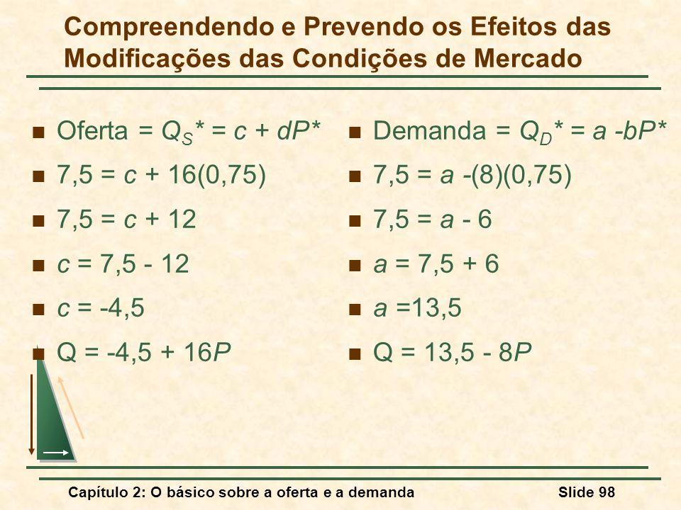 Capítulo 2: O básico sobre a oferta e a demandaSlide 98 Oferta = Q S * = c + dP* 7,5 = c + 16(0,75) 7,5 = c + 12 c = 7,5 - 12 c = -4,5 Q = -4,5 + 16P