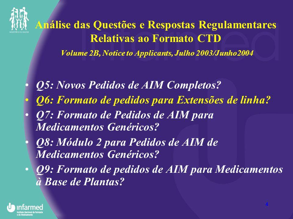 4 Análise das Questões e Respostas Regulamentares Relativas ao Formato CTD Volume 2B, Notice to Applicants, Julho 2003/Junho2004 Q5: Novos Pedidos de