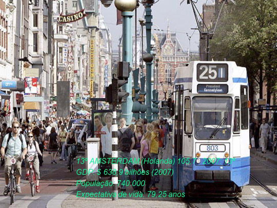 14º BRUSSELS (Bélgica) 105,4 2007: 14º GDP: $ 378,9 bilhões(2007) População: 1.067.162 Exp.vida:79,07 anos