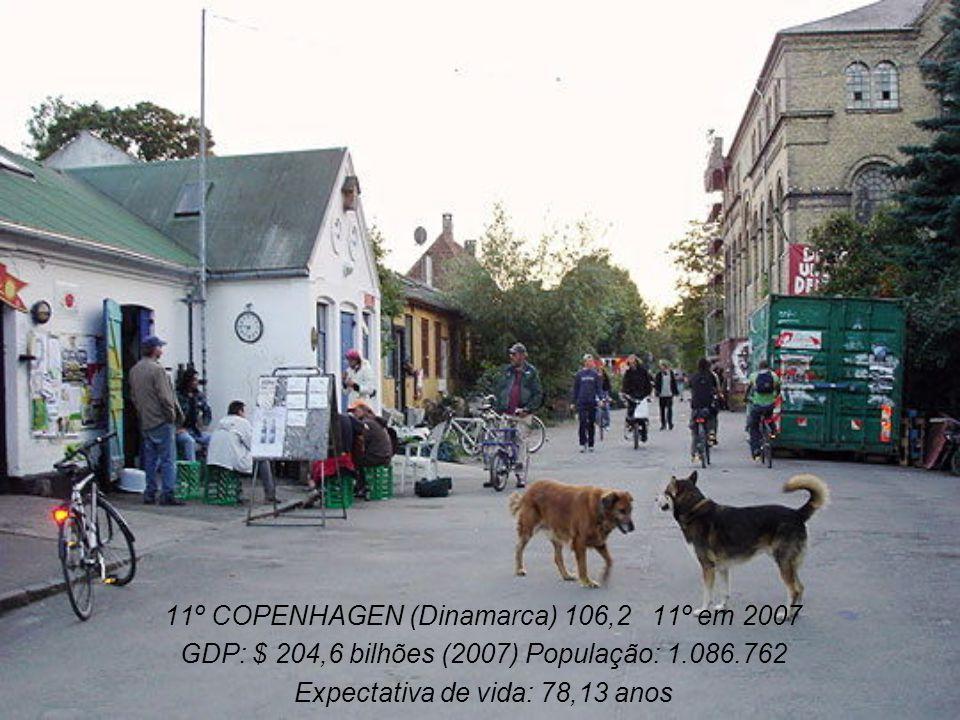 WELLINGTON (Nova Zelandia) 12º Mercer score: 105,8 12º em 2007 GDP: $ 112,6 bilhões (2007) População: 370.000 Expectativa de vida: 80,24 anos