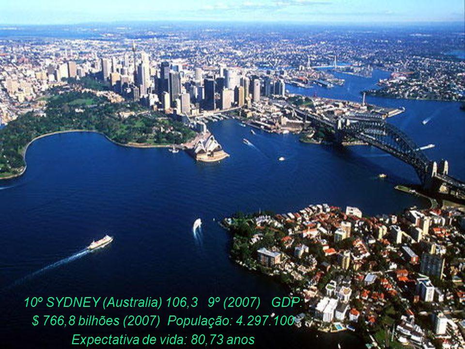 11º COPENHAGEN (Dinamarca) 106,2 11º em 2007 GDP: $ 204,6 bilhões (2007) População: 1.086.762 Expectativa de vida: 78,13 anos
