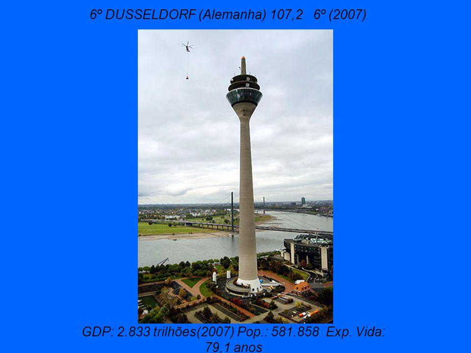 7º (empatado) MUNICH (Alemanha) 107 8º (2007) GDP: $ 2.833 trilhões (2007) Pop: 1.332.650 Expectativa de vida: 79,1 anos