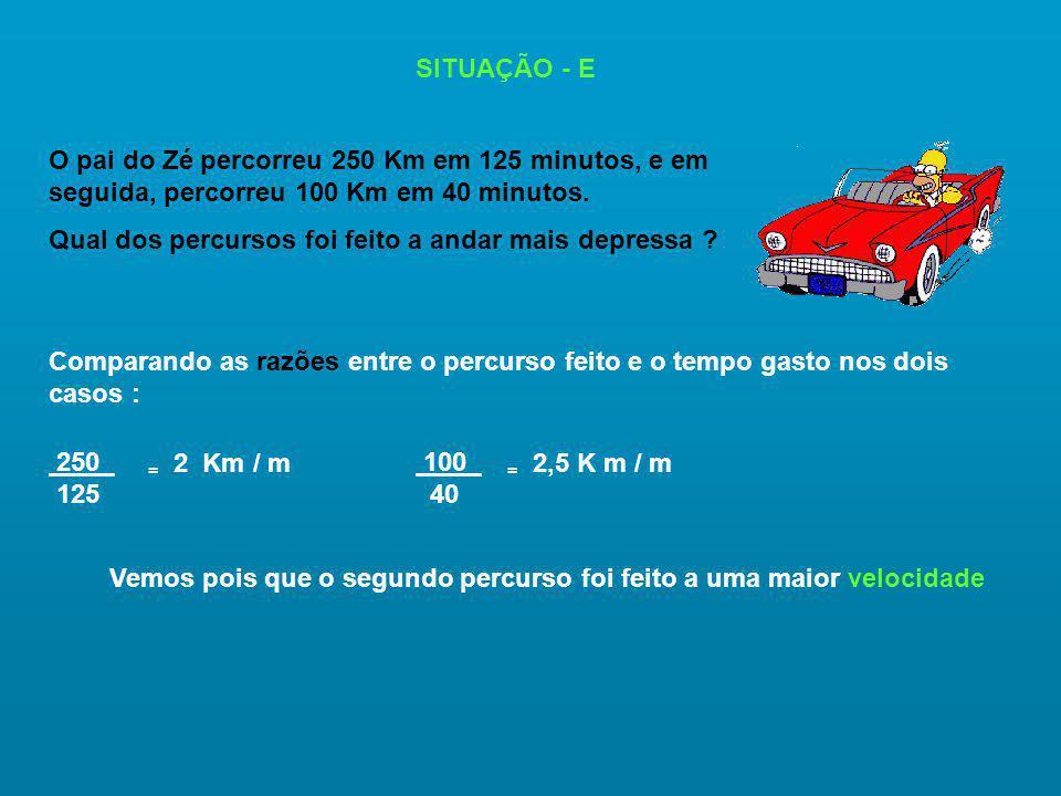 SITUAÇÃO - E O pai do Zé percorreu 250 Km em 125 minutos, e em seguida, percorreu 100 Km em 40 minutos.