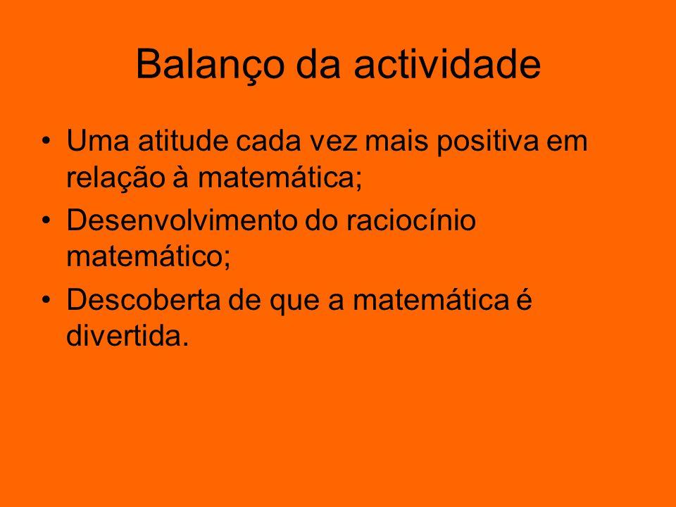 Balanço da actividade Uma atitude cada vez mais positiva em relação à matemática; Desenvolvimento do raciocínio matemático; Descoberta de que a matemá