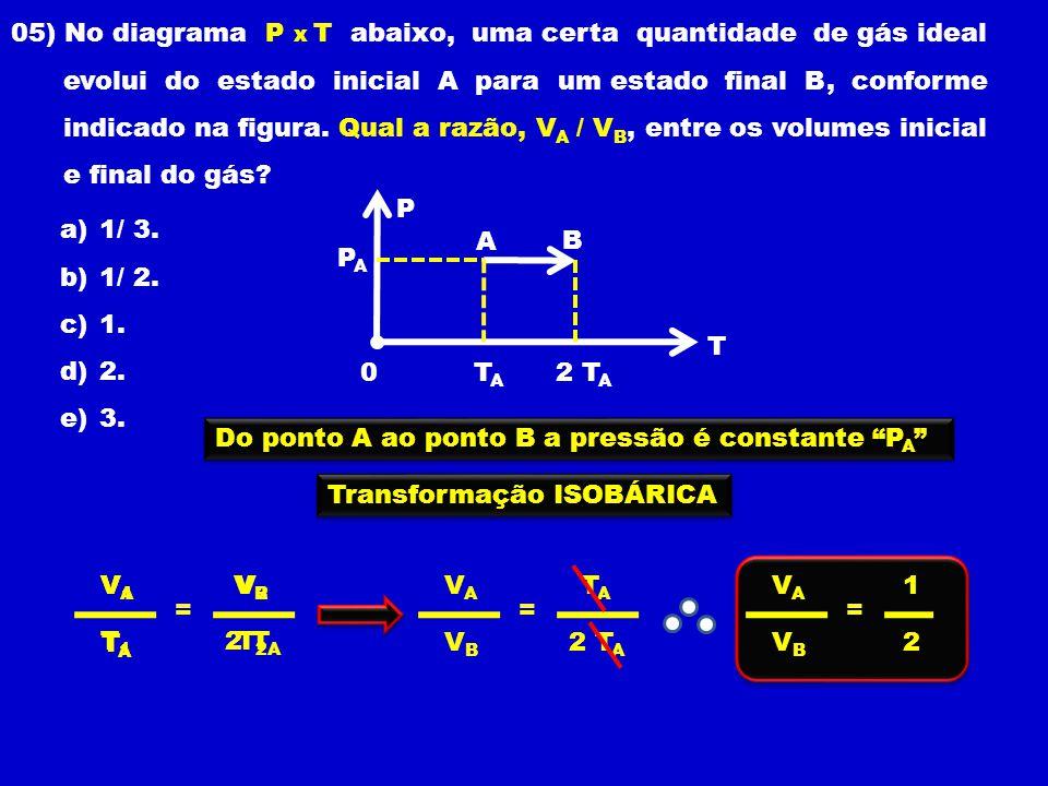 05) No diagrama P x T abaixo, uma certa quantidade de gás ideal evolui do estado inicial A para um estado final B, conforme indicado na figura.