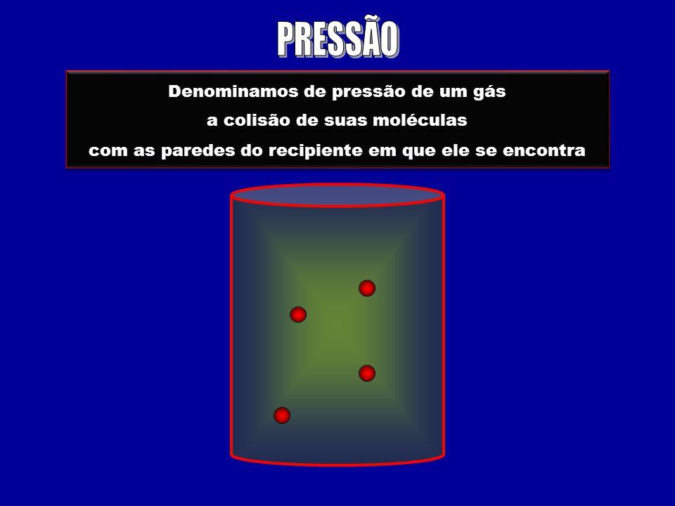 Denominamos de pressão de um gás a colisão de suas moléculas com as paredes do recipiente em que ele se encontra Denominamos de pressão de um gás a colisão de suas moléculas com as paredes do recipiente em que ele se encontra