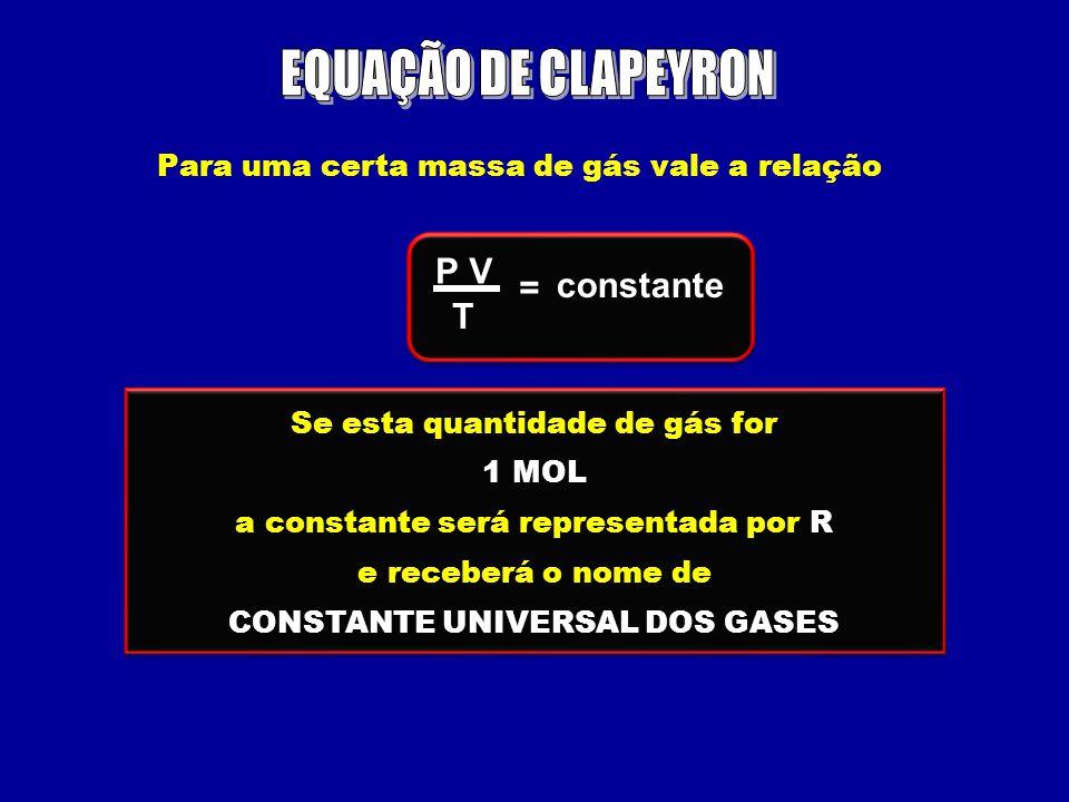 Para uma certa massa de gás vale a relação Se esta quantidade de gás for 1 MOL a constante será representada por R e receberá o nome de CONSTANTE UNIVERSAL DOS GASES Se esta quantidade de gás for 1 MOL a constante será representada por R e receberá o nome de CONSTANTE UNIVERSAL DOS GASES PV T = constante