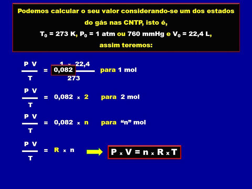 Podemos calcular o seu valor considerando-se um dos estados do gás nas CNTP, isto é, T 0 = 273 K, P 0 = 1 atm ou 760 mmHg e V 0 = 22,4 L, assim teremos: Podemos calcular o seu valor considerando-se um dos estados do gás nas CNTP, isto é, T 0 = 273 K, P 0 = 1 atm ou 760 mmHg e V 0 = 22,4 L, assim teremos: PV T = 1 x 22,4 273 0,082 para 1 mol P x V = n x R x T PV T = 0,082 x 2para 2 mol PV T = 0,082 x npara n mol PV T = R x n