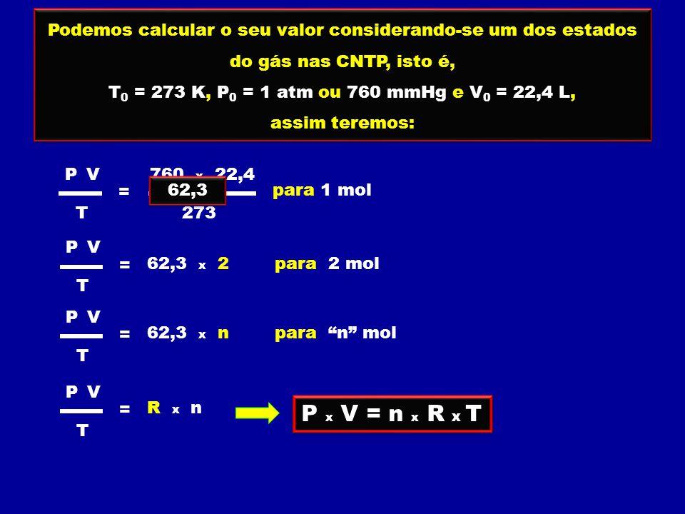 Podemos calcular o seu valor considerando-se um dos estados do gás nas CNTP, isto é, T 0 = 273 K, P 0 = 1 atm ou 760 mmHg e V 0 = 22,4 L, assim teremos: Podemos calcular o seu valor considerando-se um dos estados do gás nas CNTP, isto é, T 0 = 273 K, P 0 = 1 atm ou 760 mmHg e V 0 = 22,4 L, assim teremos: PV T = 760 x 22,4 273 62,3 para 1 mol P x V = n x R x T PV T = 62,3 x 2para 2 mol PV T = 62,3 x npara n mol PV T = R x n