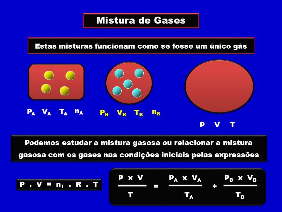 Estas misturas funcionam como se fosse um único gás Mistura de Gases VPT VAVA PAPA TATA nAnA VBVB PBPB TBTB nBnB Podemos estudar a mistura gasosa ou relacionar a mistura gasosa com os gases nas condições iniciais pelas expressões P.
