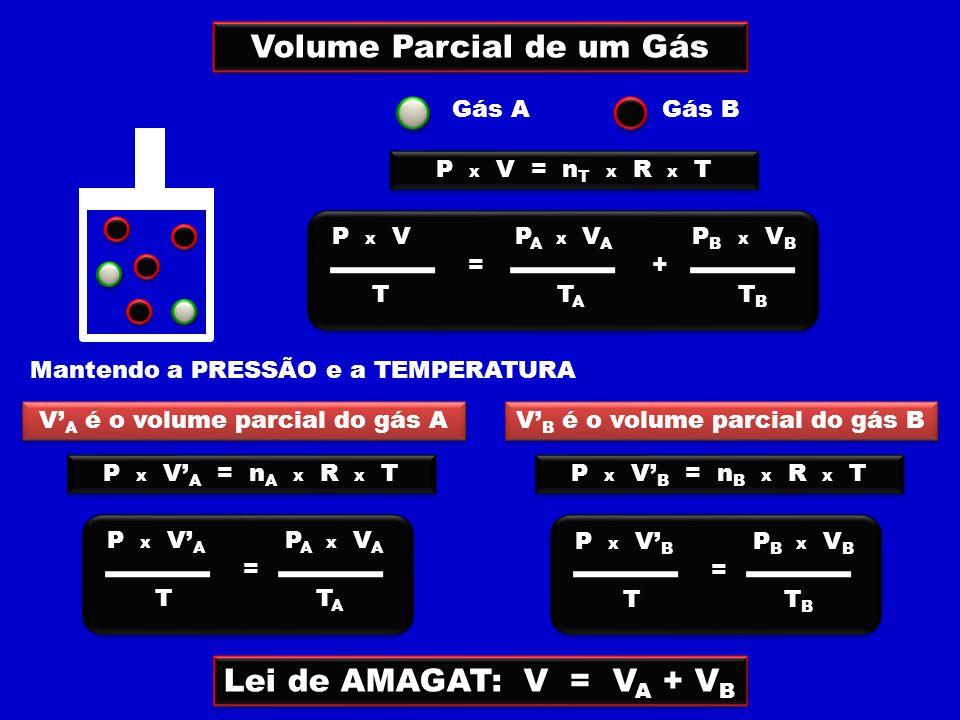 Volume Parcial de um Gás Gás AGás B P x V = n T x R x T P x V P A x V A P B x V B = + T T A T B Mantendo a PRESSÃO e a TEMPERATURA P x V' A = n A x R x T P x V' A P A x V A = T T A V' A é o volume parcial do gás A P x V' B = n B x R x T P x V' B P B x V B = T T B V' B é o volume parcial do gás B Lei de AMAGAT: V = V A + V B