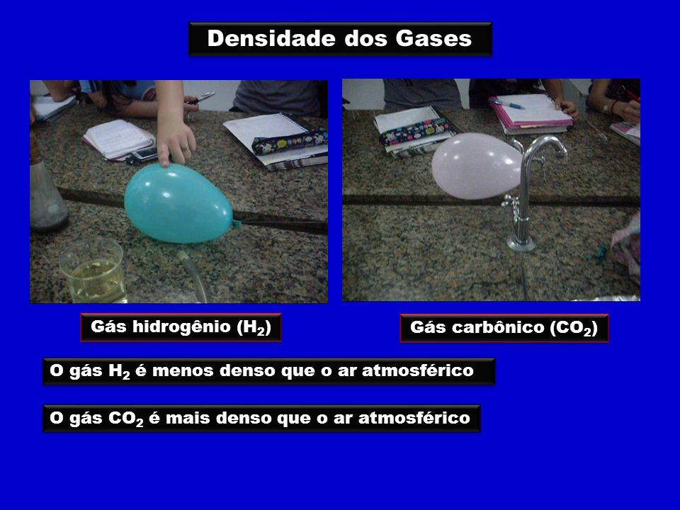 Densidade dos Gases O gás H 2 é menos denso que o ar atmosférico O gás CO 2 é mais denso que o ar atmosférico Gás hidrogênio (H 2 ) Gás carbônico (CO 2 )