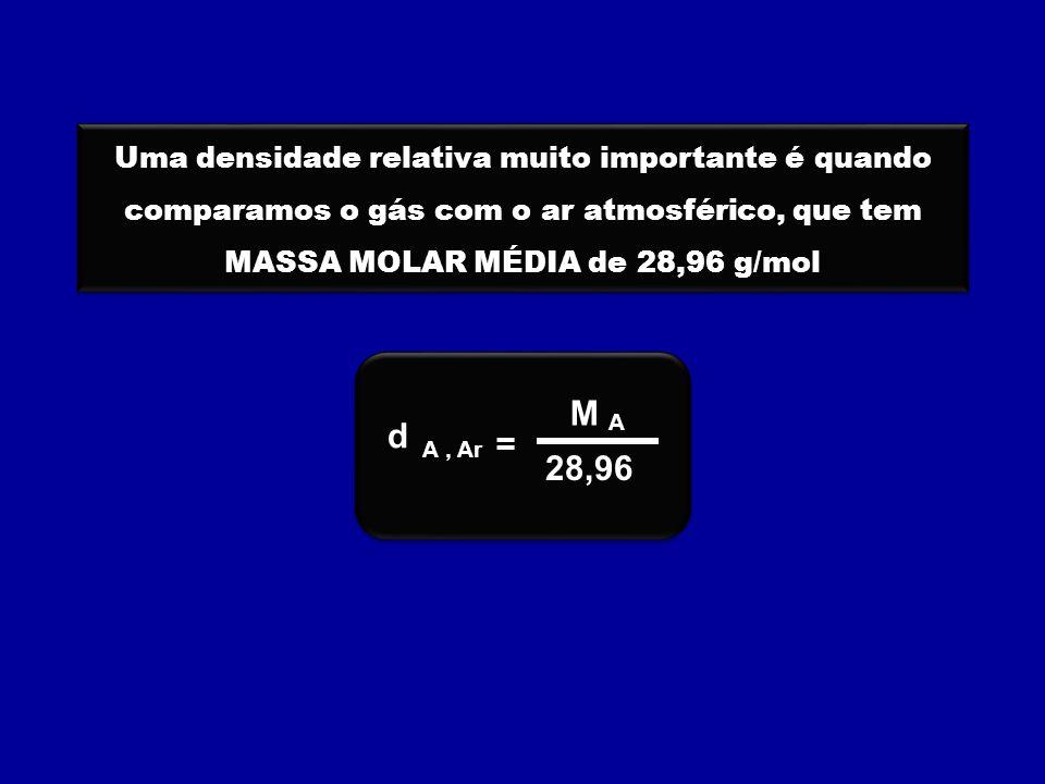 Uma densidade relativa muito importante é quando comparamos o gás com o ar atmosférico, que tem MASSA MOLAR MÉDIA de 28,96 g/mol d M A = 28,96 A, Ar