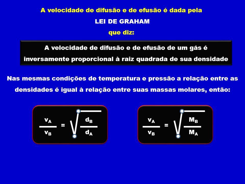 A velocidade de difusão e de efusão é dada pela LEI DE GRAHAM que diz: A velocidade de difusão e de efusão de um gás é inversamente proporcional à raiz quadrada de sua densidade Nas mesmas condições de temperatura e pressão a relação entre as densidades é igual à relação entre suas massas molares, então: = vBvB vAvA dAdA dBdB = vBvB vAvA MAMA MBMB