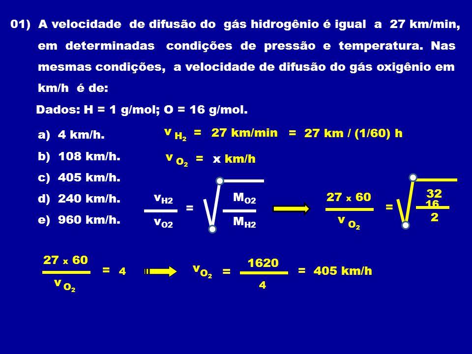 01) A velocidade de difusão do gás hidrogênio é igual a 27 km/min, em determinadas condições de pressão e temperatura.