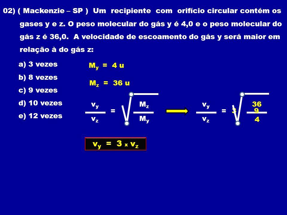 02) ( Mackenzie – SP ) Um recipiente com orifício circular contém os gases y e z.