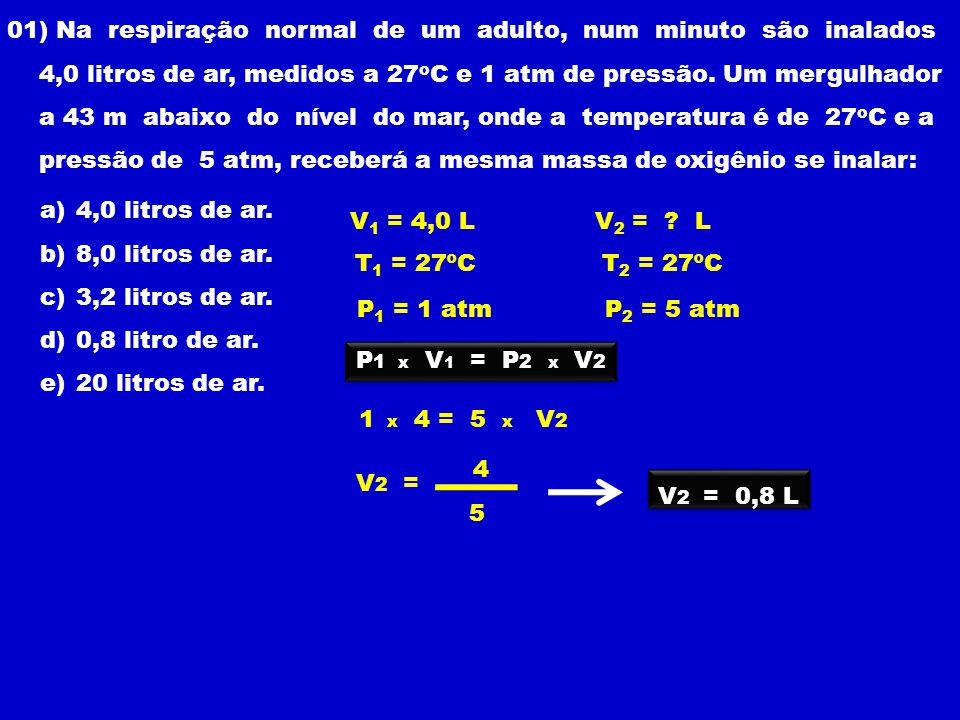 01) Na respiração normal de um adulto, num minuto são inalados 4,0 litros de ar, medidos a 27 o C e 1 atm de pressão.