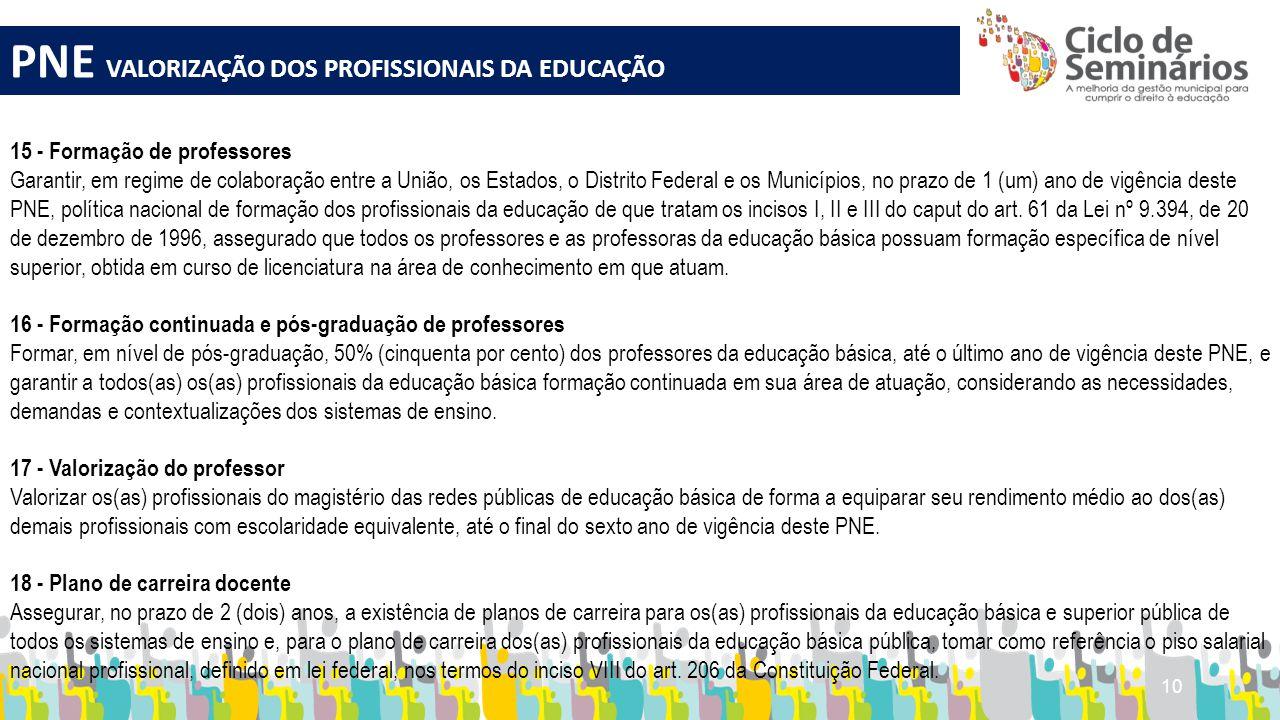 10 15 - Formação de professores Garantir, em regime de colaboração entre a União, os Estados, o Distrito Federal e os Municípios, no prazo de 1 (um) a
