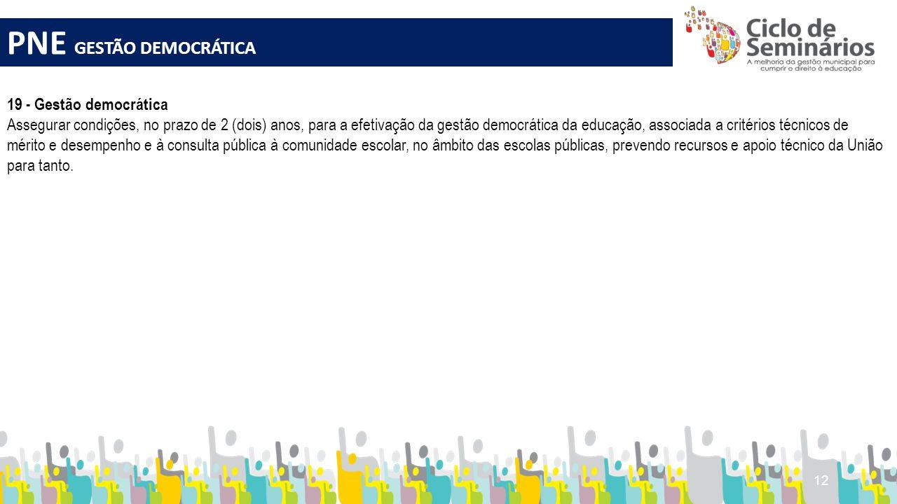 12 PNE GESTÃO DEMOCRÁTICA 19 - Gestão democrática Assegurar condições, no prazo de 2 (dois) anos, para a efetivação da gestão democrática da educação,