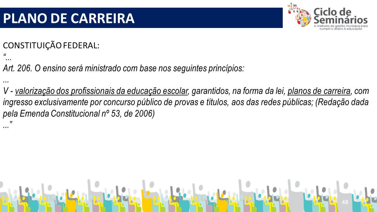 """48 PLANO DE CARREIRA CONSTITUIÇÃO FEDERAL: """"... Art. 206. O ensino será ministrado com base nos seguintes princípios:... V - valorização dos profissio"""