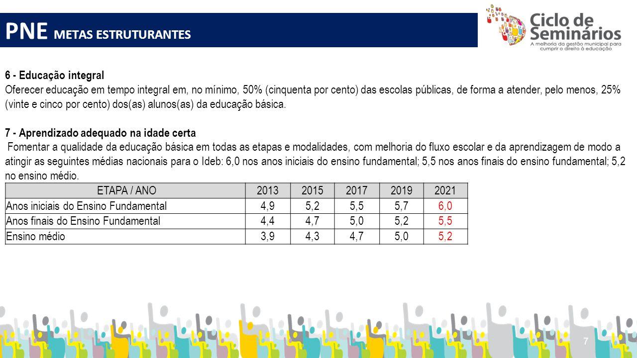 18 RECURSOS PRÓPRIOS (MÍNIMO 25% DE IMPOSTOS); FUNDEB; SE - SALÁRIO-EDUCAÇÃO; PNAE - PROGRAMA NACIONAL DE ALIMENTAÇÃO ESCOLAR; PNATE - PROGRAMA NACIONAL DE APOIO AO TRANSPORTE DO ESCOLAR; PDDE; ROYALTIES DO PETRÓLEO (???).