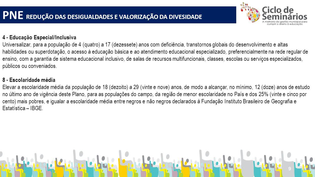 9 PNE REDUÇÃO DAS DESIGUALDADES E VALORIZAÇÃO DA DIVESIDADE 4 - Educação Especial/Inclusiva Universalizar, para a população de 4 (quatro) a 17 (dezess