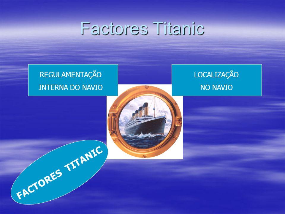 Factores Titanic REGULAMENTAÇÃO INTERNA DO NAVIO LOCALIZAÇÃO NO NAVIO FACTORES TITANIC